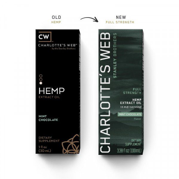 FULL STRENGTH CBD OIL